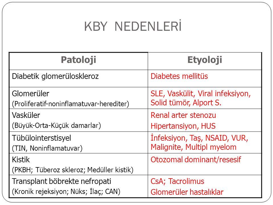 KBY NEDENLERİ PatolojiEtyoloji Diabetik glomerülosklerozDiabetes mellitüs Glomerüler (Proliferatif-noninflamatuvar-herediter) SLE, Vaskülit, Viral infeksiyon, Solid tümör, Alport S.