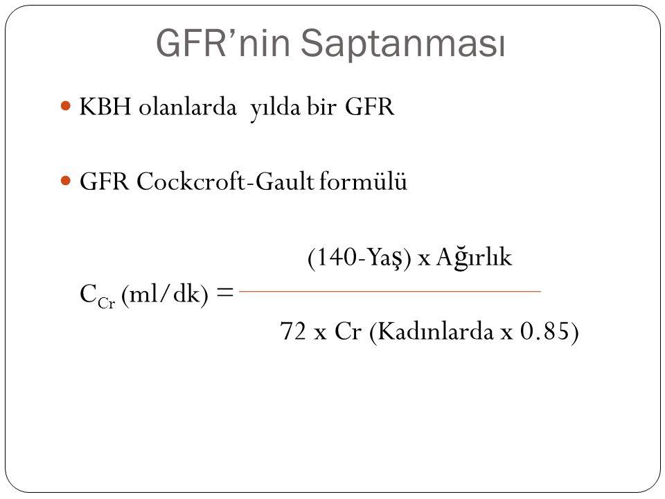 GFR'nin Saptanması KBH olanlarda yılda bir GFR GFR Cockcroft-Gault formülü (140-Ya ş ) x A ğ ırlık C Cr (ml/dk) = 72 x Cr (Kadınlarda x 0.85)