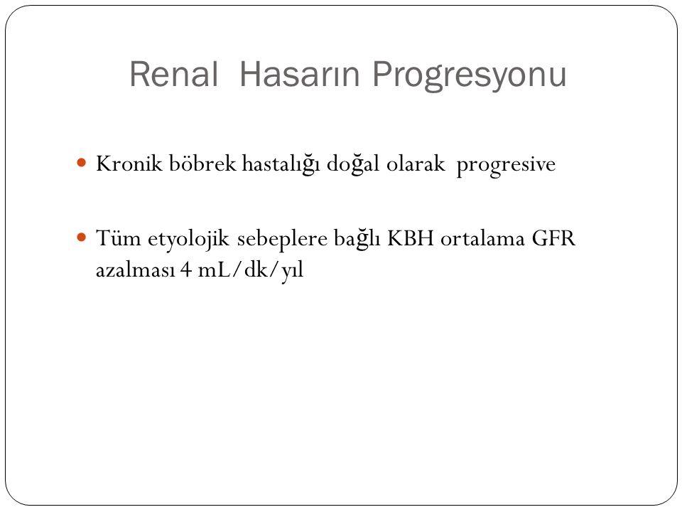 Renal Hasarın Progresyonu Kronik böbrek hastalı ğ ı do ğ al olarak progresive Tüm etyolojik sebeplere ba ğ lı KBH ortalama GFR azalması 4 mL/dk/yıl