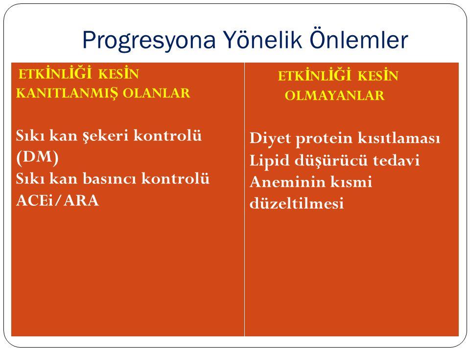 ETK İ NL İĞİ KES İ N KANITLANMI Ş OLANLAR Sıkı kan ş ekeri kontrolü (DM) Sıkı kan basıncı kontrolü ACEi/ARA ETK İ NL İĞİ KES İ N OLMAYANLAR Diyet protein kısıtlaması Lipid dü ş ürücü tedavi Aneminin kısmi düzeltilmesi Progresyona Yönelik Önlemler