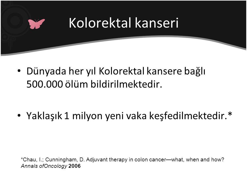 Kolorektal kanseri Dünyada her yıl Kolorektal kansere bağlı 500.000 ölüm bildirilmektedir. Yaklaşık 1 milyon yeni vaka keşfedilmektedir.* *Chau, I.; C