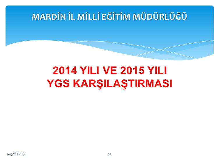 25 MARDİN İL MİLLİ EĞİTİM MÜDÜRLÜĞÜ 2015 YILI YGS 2014 YILI VE 2015 YILI YGS KARŞILAŞTIRMASI