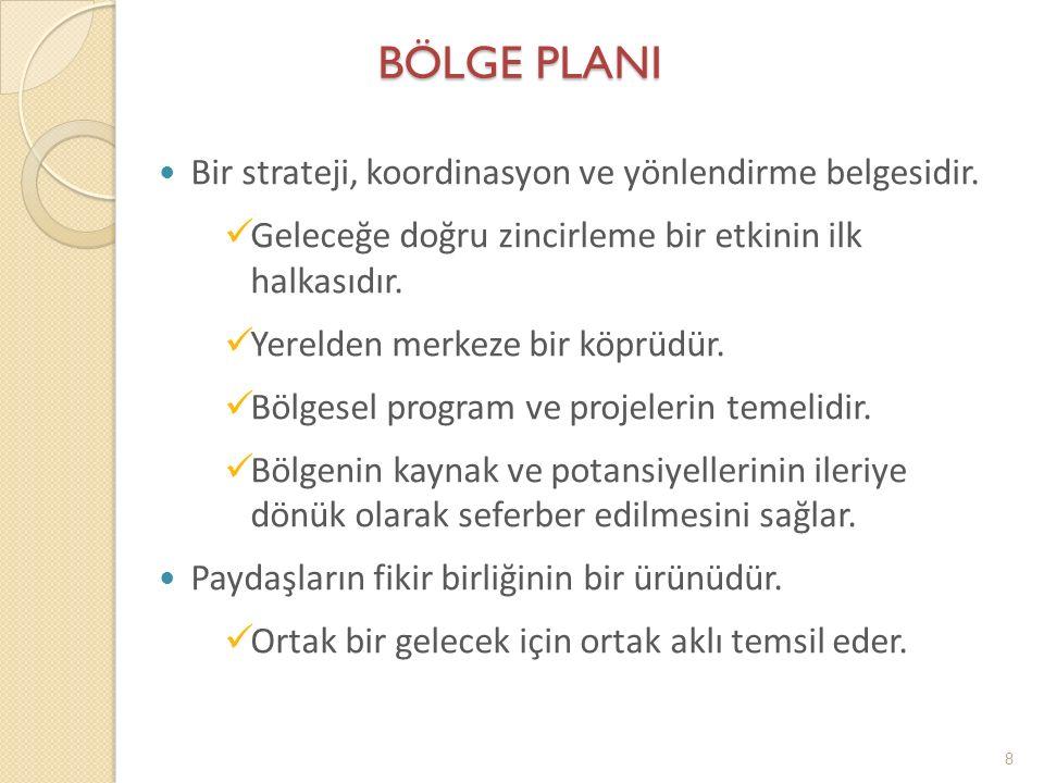 BÖLGE PLANI Bir strateji, koordinasyon ve yönlendirme belgesidir.