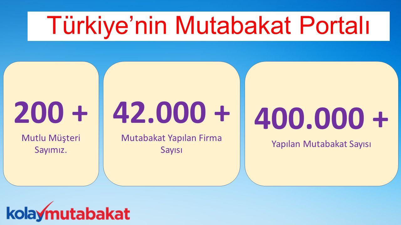 Türkiye'nin Mutabakat Portalı 42.000 + Mutabakat Yapılan Firma Sayısı 400.000 + Yapılan Mutabakat Sayısı 200 + Mutlu Müşteri Sayımız.