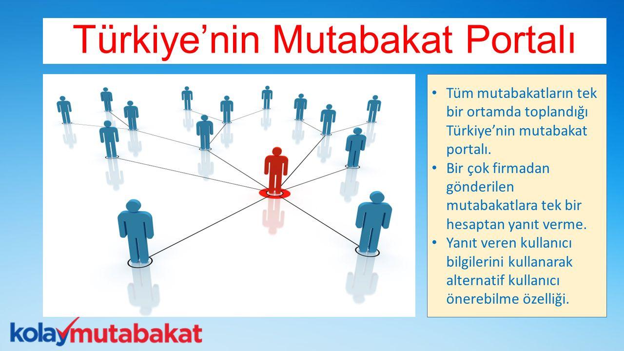 Türkiye'nin Mutabakat Portalı Tüm mutabakatların tek bir ortamda toplandığı Türkiye'nin mutabakat portalı. Bir çok firmadan gönderilen mutabakatlara t