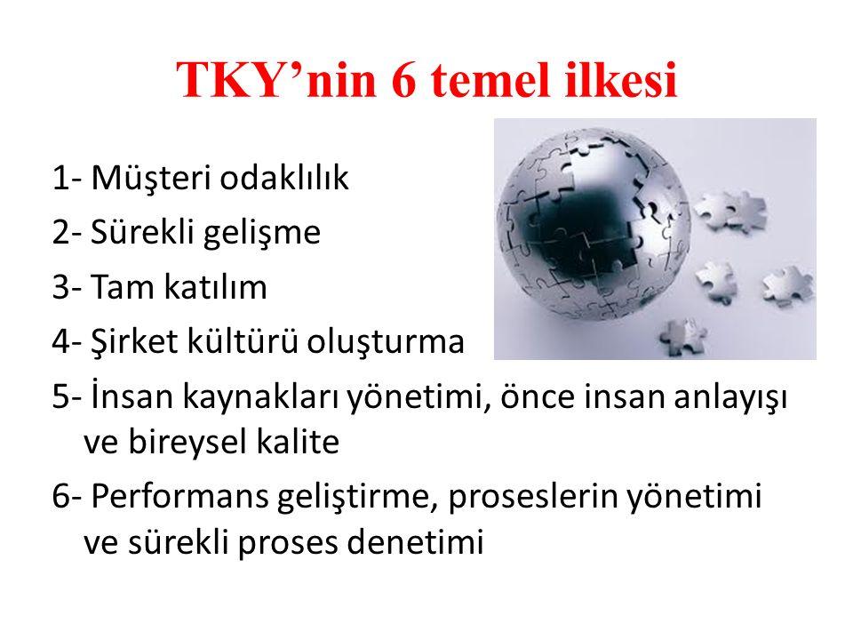 TKY'nin 6 temel ilkesi 1- Müşteri odaklılık 2- Sürekli gelişme 3- Tam katılım 4- Şirket kültürü oluşturma 5- İnsan kaynakları yönetimi, önce insan anl