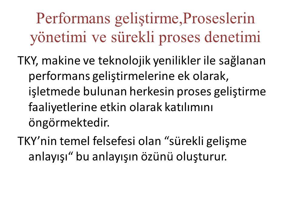 Performans geliştirme,Proseslerin yönetimi ve sürekli proses denetimi TKY, makine ve teknolojik yenilikler ile sağlanan performans geliştirmelerine ek