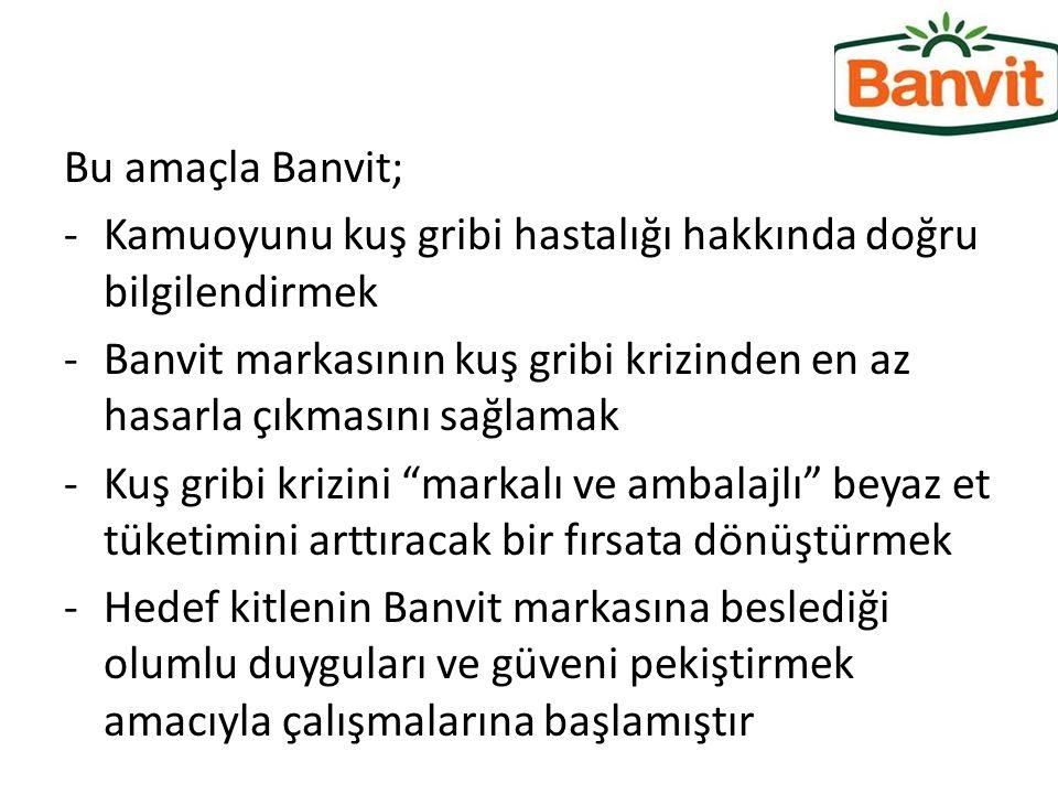 Bu amaçla Banvit; -Kamuoyunu kuş gribi hastalığı hakkında doğru bilgilendirmek -Banvit markasının kuş gribi krizinden en az hasarla çıkmasını sağlamak