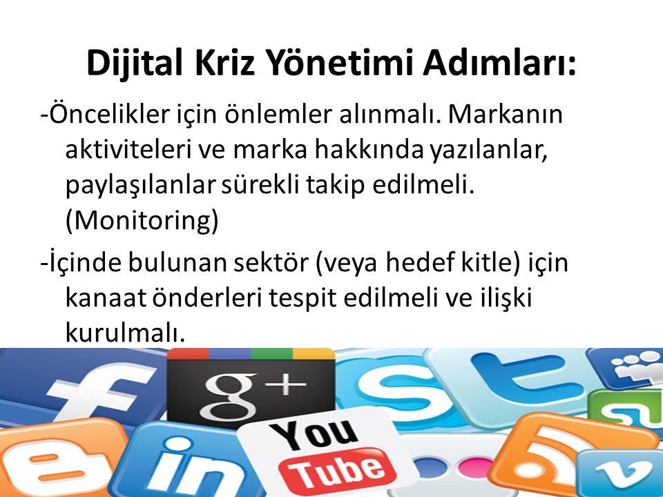 Dijital Kriz Yönetimi Adımları: -Öncelikler için önlemler alınmalı. Markanın aktiviteleri ve marka hakkında yazılanlar, paylaşılanlar sürekli takip ed