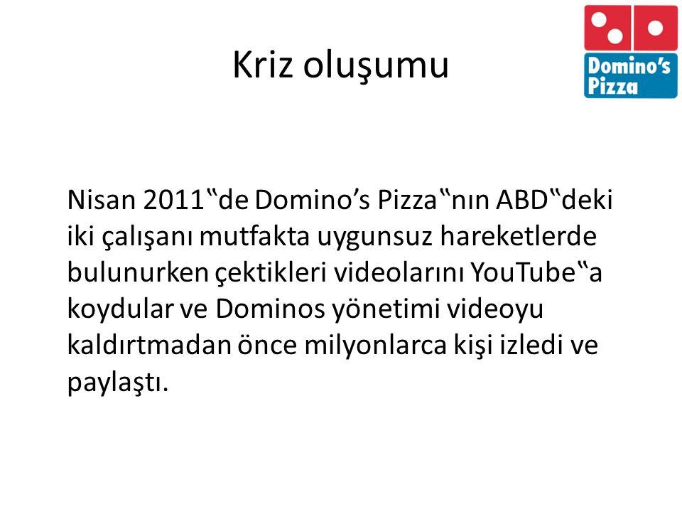 """Nisan 2011""""de Domino's Pizza""""nın ABD""""deki iki çalışanı mutfakta uygunsuz hareketlerde bulunurken çektikleri videolarını YouTube""""a koydular ve Dominos"""