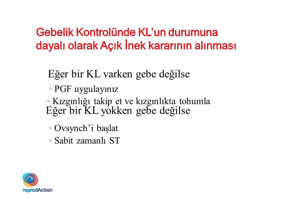 Eğer bir KL varken gebe değilse ◦ PGF uygulayınız ◦ Kızgınlığı takip et ve kızgınlıkta tohumla Eğer bir KL yokken gebe değilse ◦ Ovsynch'i başlat ◦ Sa