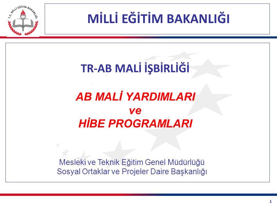 2 AB Türkiye'ye Niye Mali Yardım Sağlar.