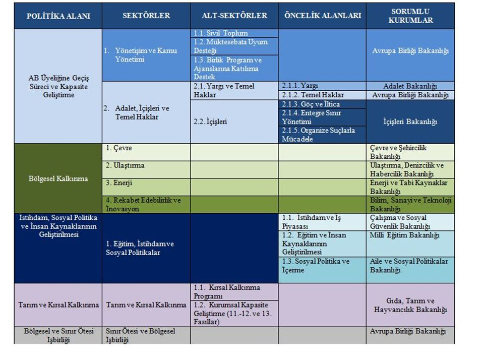 1.Hedef 2.Arka Plan 3.Toplam Hibe Miktarı 4.Proje Konuları 5.Faaliyet Başlıkları 6.Kimlerin Başvurabileceği 7.Ortaklık Şartı 8.Dil Şartı 9.Son Başvuru Tarihi ve Yeri 10.Harcama Kalemleri 11.Başvuru Usulü 12.Değerlendirme Puan Tablosu 13.Projenin geçmesi halinde hazırlanması gereken belgeler AB Hibe Programları 20 Başvuru Rehberi= Hibe Duyurusunun Anayasası Başvuru Rehberi
