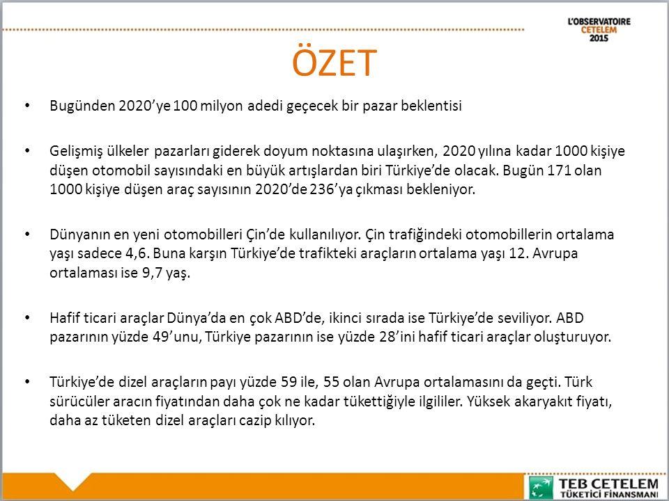 Bugünden 2020'ye 100 milyon adedi geçecek bir pazar beklentisi Gelişmiş ülkeler pazarları giderek doyum noktasına ulaşırken, 2020 yılına kadar 1000 kişiye düşen otomobil sayısındaki en büyük artışlardan biri Türkiye'de olacak.
