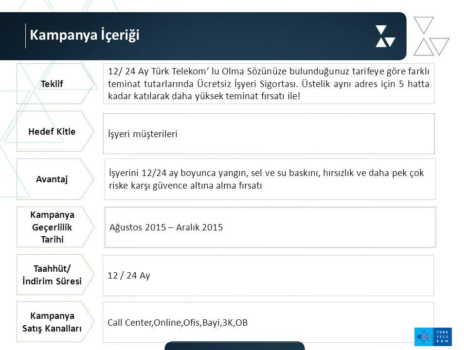 Kampanya İçeriği Teklif Hedef Kitle Avantaj Kampanya Geçerlilik Tarihi Taahhüt/ İndirim Süresi 12/ 24 Ay Türk Telekom' lu Olma Sözünüze bulunduğunuz tarifeye göre farklı teminat tutarlarında Ücretsiz İşyeri Sigortası.