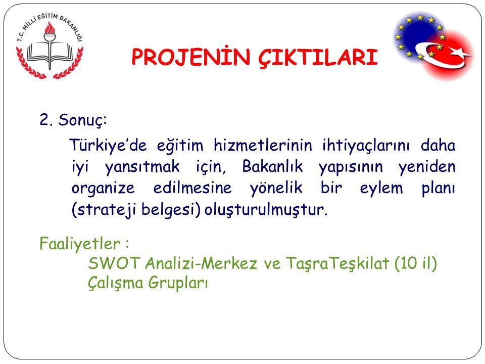 PROJENİN ÇIKTILARI 3.