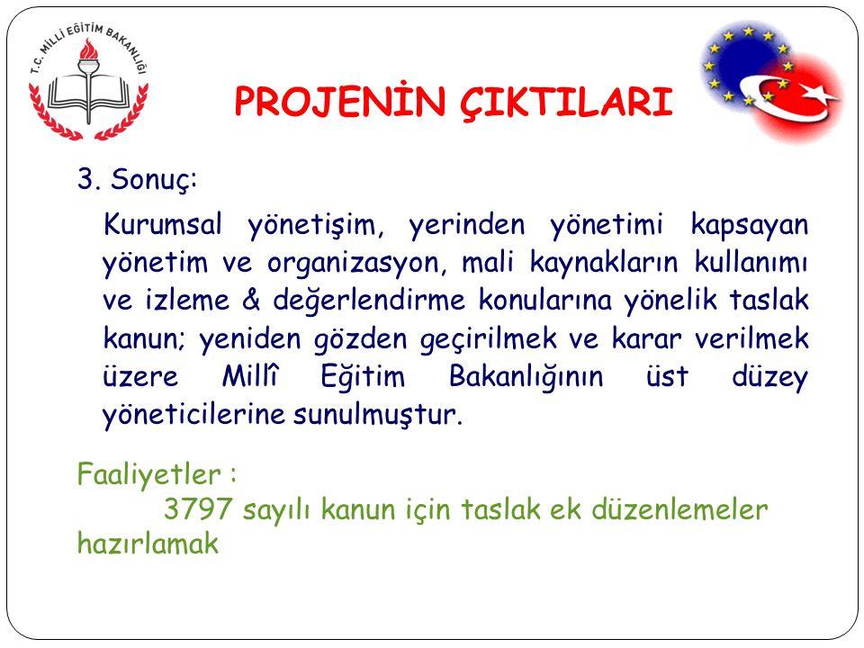 PROJENİN ÇIKTILARI 4.