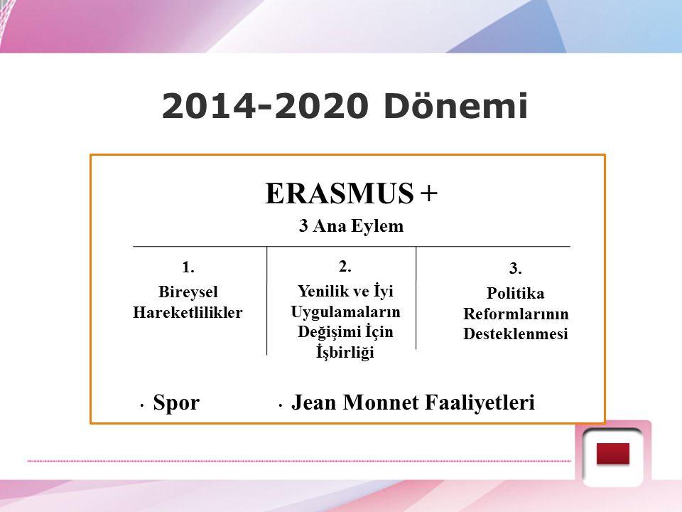 2014-2020 Dönemi ERASMUS + 3 Ana Eylem 1. Bireysel Hareketlilikler 2. Yenilik ve İyi Uygulamaların Değişimi İçin İşbirliği 3. Politika Reformlarının D