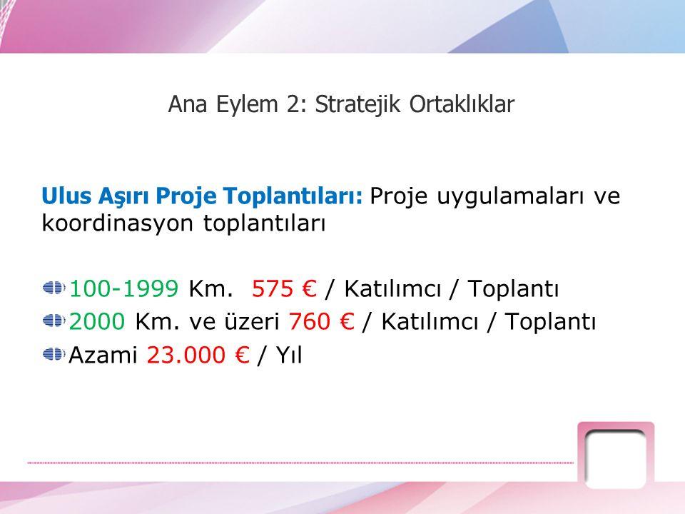 Ulus Aşırı Proje Toplantıları: Proje uygulamaları ve koordinasyon toplantıları 100-1999 Km. 575 € / Katılımcı / Toplantı 2000 Km. ve üzeri 760 € / Kat