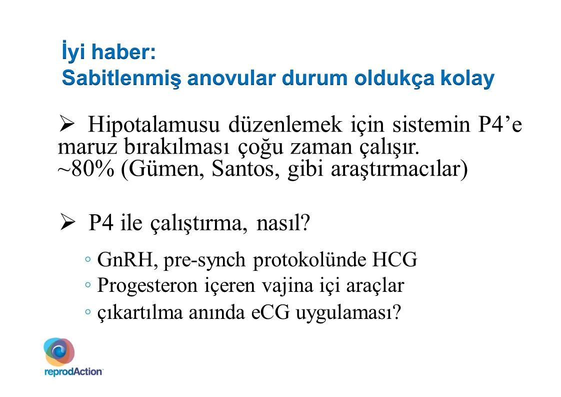  Hipotalamusu düzenlemek için sistemin P4'e maruz bırakılması çoğu zaman çalışır. ~80% (Gümen, Santos, gibi araştırmacılar)  P4 ile çalıştırma, nası