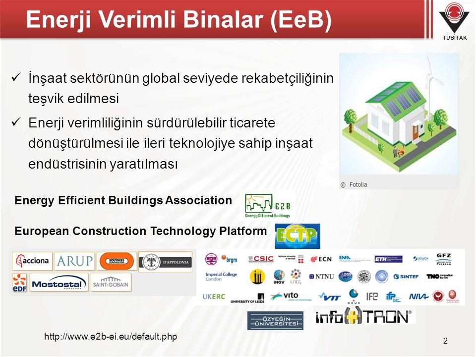 TÜBİTAK Enerji Verimli Binalar (EeB) 2 İnşaat sektörünün global seviyede rekabetçiliğinin teşvik edilmesi Enerji verimliliğinin sürdürülebilir ticaret