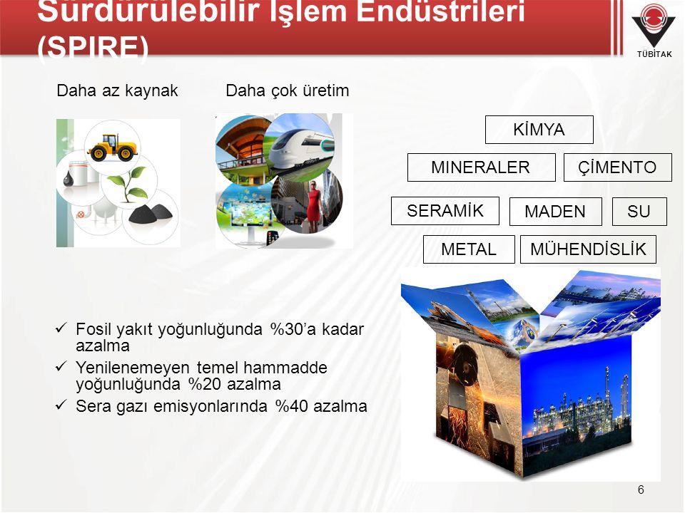 TÜBİTAK 7 Sürdürülebilir İşlem Endüstrileri (SPIRE) Association of SPIRE www.spire2030.eu