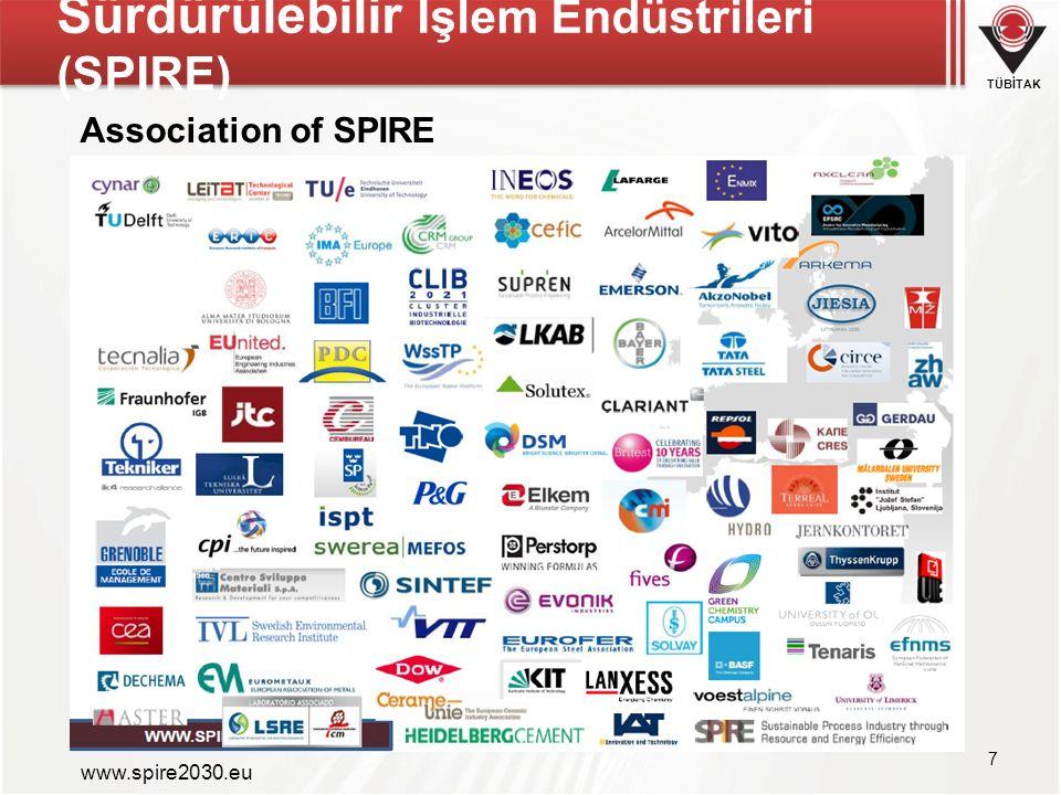 TÜBİTAK SPIRE-2015 8 Toplam Bütçe ~ 75 Milyon Avro Avrupa Komisyon'unda istenen bütçe ~ 500 Milyon Avro 4 konu başlığı 935 katılımcı ile 82 geçerli başvuru 13 başarılı başvuru Başarı oranı: %15.1 Ülke bazında Avrupa Komisyon'undan alınan bütçeler