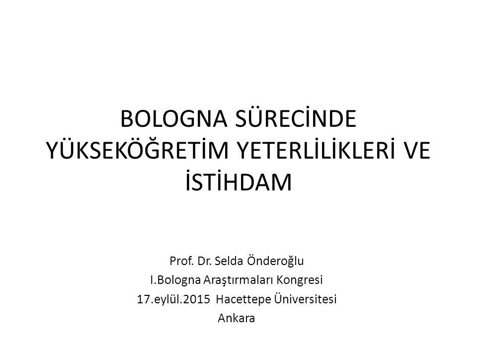 Bologna Süreci-Avrupa Yükseköğretim Alanı (AYA)- 1999-2015 -1999 (29 ülke)- TR (2001) -Hedef: Avrupa Yükseköğretim sistemlerini birbirini anlayan, tüm dünyada anlaşılan hale koymak, sistemi yaşamboyu öğrenme gereklerine göre geliştirmek/değiştirmek -Araçlar geliştirilmesi -yükseköğretim sistemlerinde, şeffaflık, tanınırlık ( recognition), hareketlilik süreçlerinin iyileştirilerek arttırılması için