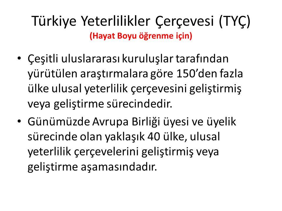 Türkiye Yeterlilikler Çerçevesi (TYÇ) (Hayat Boyu öğrenme için) Çeşitli uluslararası kuruluşlar tarafından yürütülen araştırmalara göre 150'den fazla ülke ulusal yeterlilik çerçevesini geliştirmiş veya geliştirme sürecindedir.