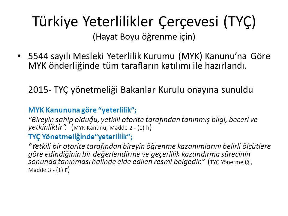 Türkiye Yeterlilikler Çerçevesi (TYÇ) (Hayat Boyu öğrenme için) 5544 sayılı Mesleki Yeterlilik Kurumu (MYK) Kanunu'na Göre MYK önderliğinde tüm tarafların katılımı ile hazırlandı.