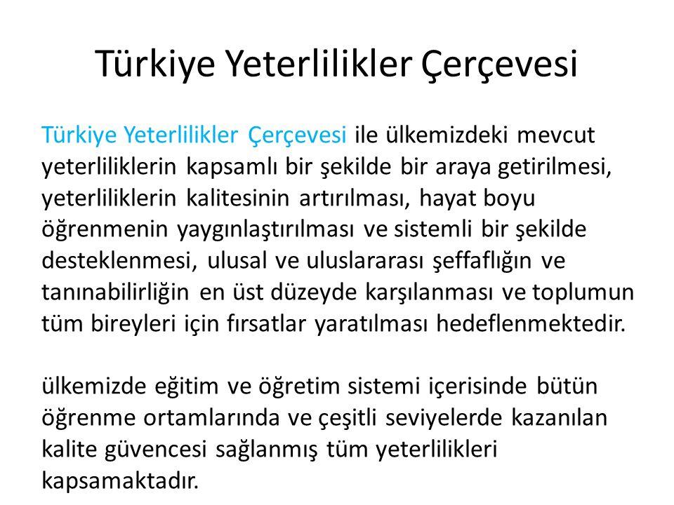Türkiye Yeterlilikler Çerçevesi Türkiye Yeterlilikler Çerçevesi ile ülkemizdeki mevcut yeterliliklerin kapsamlı bir şekilde bir araya getirilmesi, yeterliliklerin kalitesinin artırılması, hayat boyu öğrenmenin yaygınlaştırılması ve sistemli bir şekilde desteklenmesi, ulusal ve uluslararası şeffaflığın ve tanınabilirliğin en üst düzeyde karşılanması ve toplumun tüm bireyleri için fırsatlar yaratılması hedeflenmektedir.