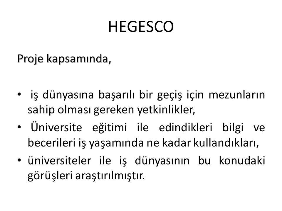 HEGESCO Proje kapsamında, iş dünyasına başarılı bir geçiş için mezunların sahip olması gereken yetkinlikler, Üniversite eğitimi ile edindikleri bilgi ve becerileri iş yaşamında ne kadar kullandıkları, üniversiteler ile iş dünyasının bu konudaki görüşleri araştırılmıştır.