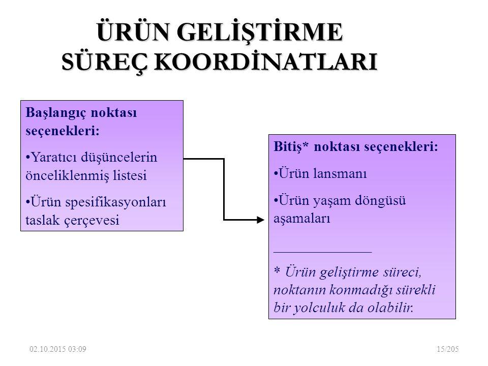 AR-GE'NİN ÖZÜ : İNSAN Entelektüel Sermaye: Pazar payı ve karlılığa dönüşen bilgi birikimidir.