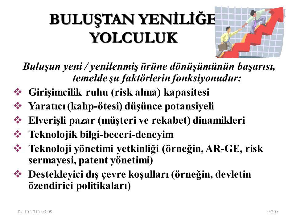 AR-GE Mİ, TEKNOLOJİ YÖNETİMİ Mİ.