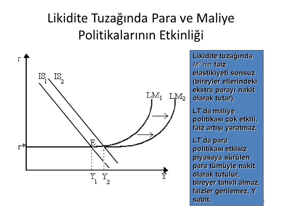 Likidite Tuzağında Para ve Maliye Politikalarının Etkinliği 11 Likidite tuzağında M d 'nin faiz elastikiyeti sonsuz (bireyler ellerindeki ekstra paray