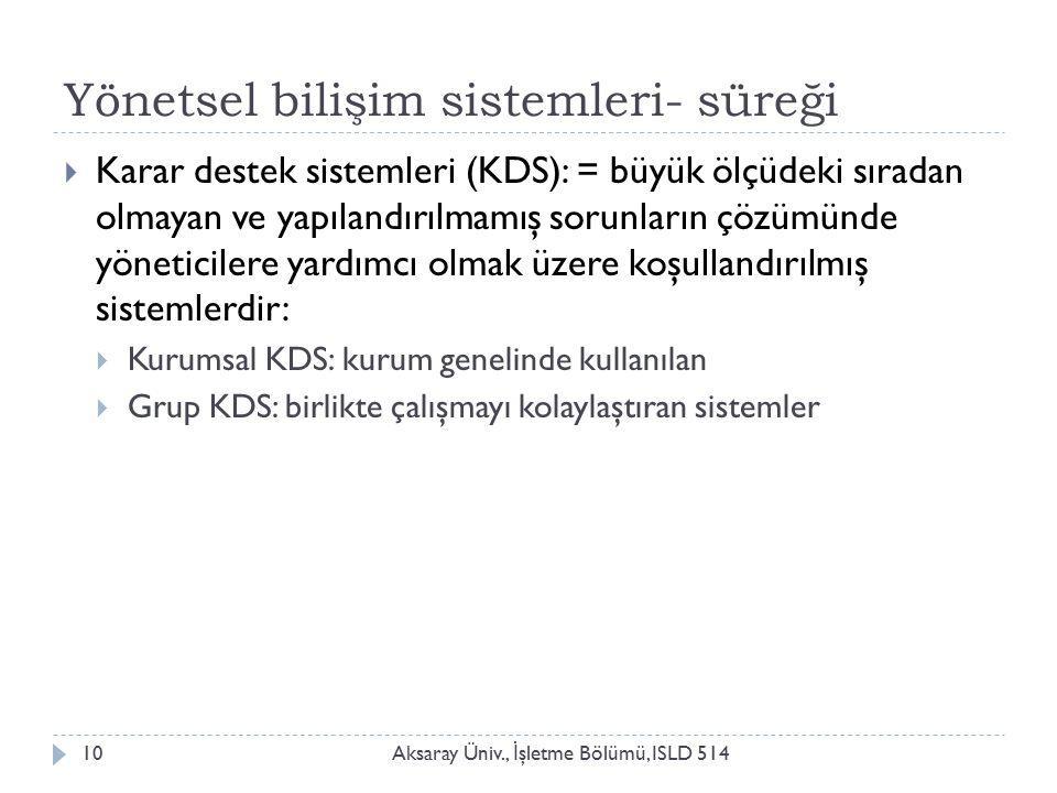 Yönetsel bilişim sistemleri- süreği Aksaray Üniv., İ şletme Bölümü, ISLD 51410  Karar destek sistemleri (KDS): = büyük ölçüdeki sıradan olmayan ve yapılandırılmamış sorunların çözümünde yöneticilere yardımcı olmak üzere koşullandırılmış sistemlerdir:  Kurumsal KDS: kurum genelinde kullanılan  Grup KDS: birlikte çalışmayı kolaylaştıran sistemler