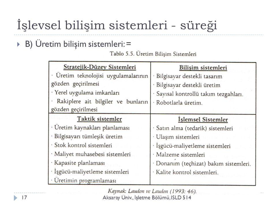İşlevsel bilişim sistemleri - süreği Aksaray Üniv., İ şletme Bölümü, ISLD 51417  B) Üretim bilişim sistemleri: =