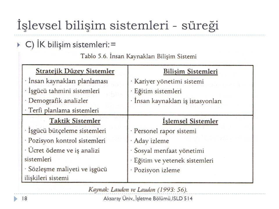İşlevsel bilişim sistemleri - süreği Aksaray Üniv., İ şletme Bölümü, ISLD 51418  C) İ K bilişim sistemleri: =