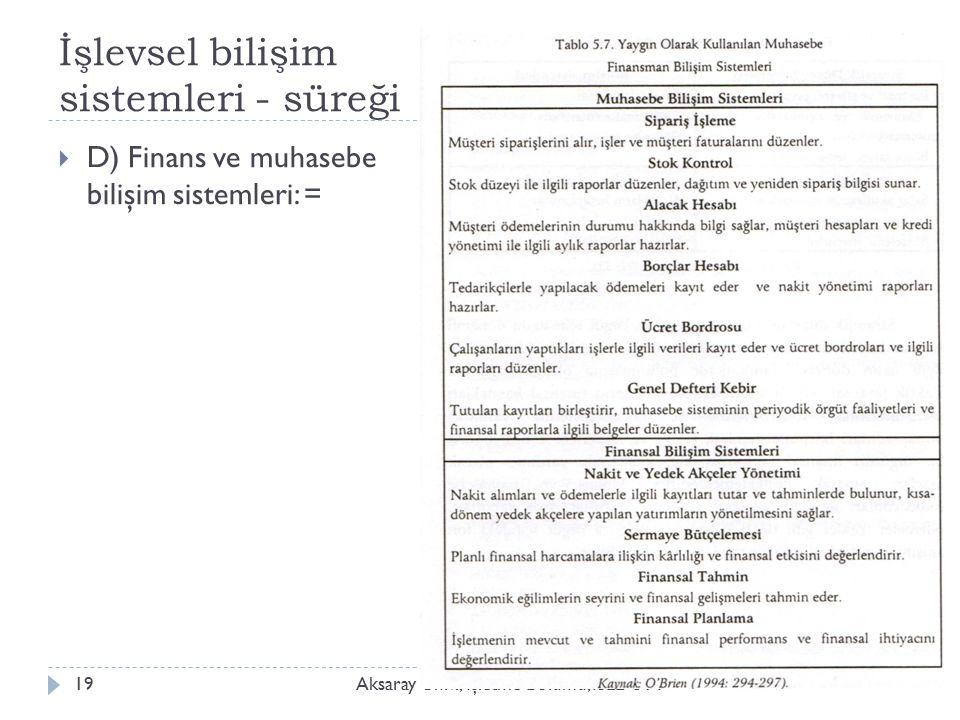İşlevsel bilişim sistemleri - süreği Aksaray Üniv., İ şletme Bölümü, ISLD 51419  D) Finans ve muhasebe bilişim sistemleri: =