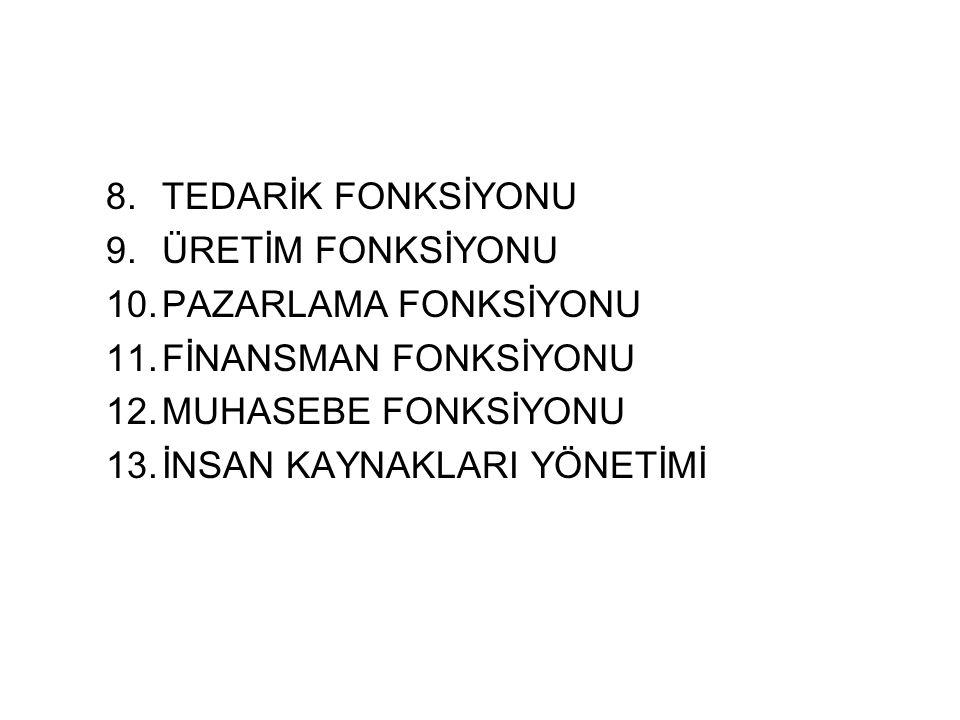 8.TEDARİK FONKSİYONU 9.ÜRETİM FONKSİYONU 10.PAZARLAMA FONKSİYONU 11.FİNANSMAN FONKSİYONU 12.MUHASEBE FONKSİYONU 13.İNSAN KAYNAKLARI YÖNETİMİ
