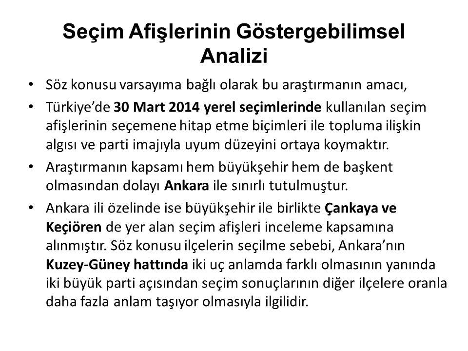 Söz konusu varsayıma bağlı olarak bu araştırmanın amacı, Türkiye'de 30 Mart 2014 yerel seçimlerinde kullanılan seçim afişlerinin seçemene hitap etme b
