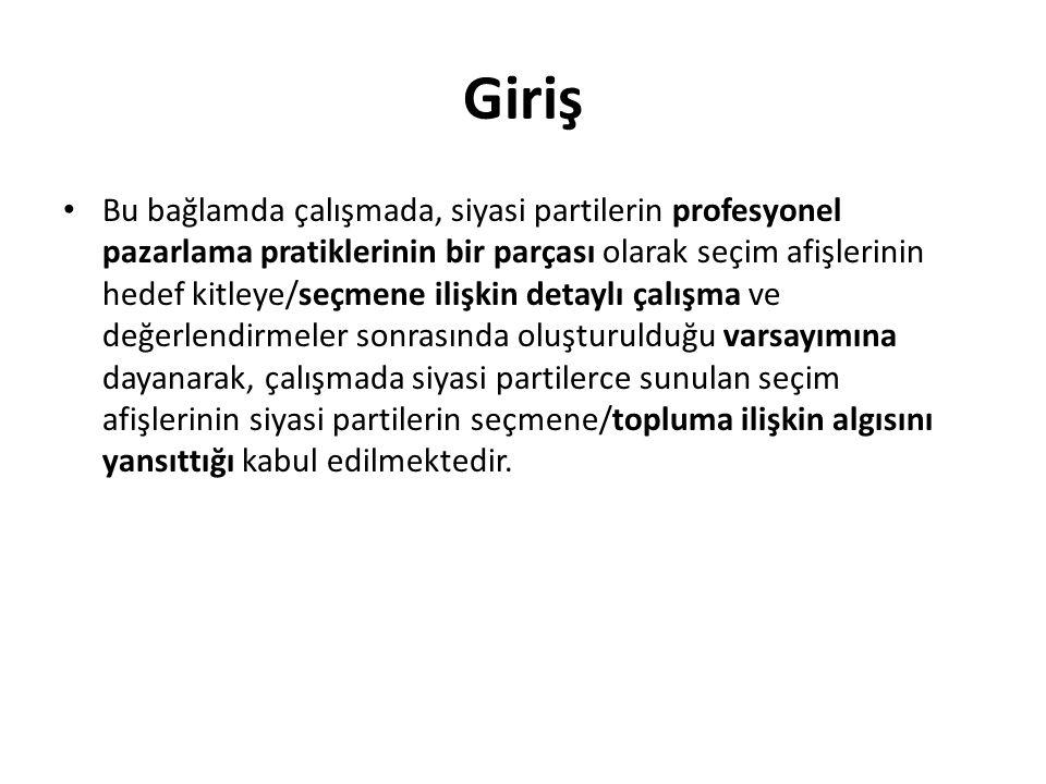 Söz konusu varsayıma bağlı olarak bu araştırmanın amacı, Türkiye'de 30 Mart 2014 yerel seçimlerinde kullanılan seçim afişlerinin seçemene hitap etme biçimleri ile topluma ilişkin algısı ve parti imajıyla uyum düzeyini ortaya koymaktır.