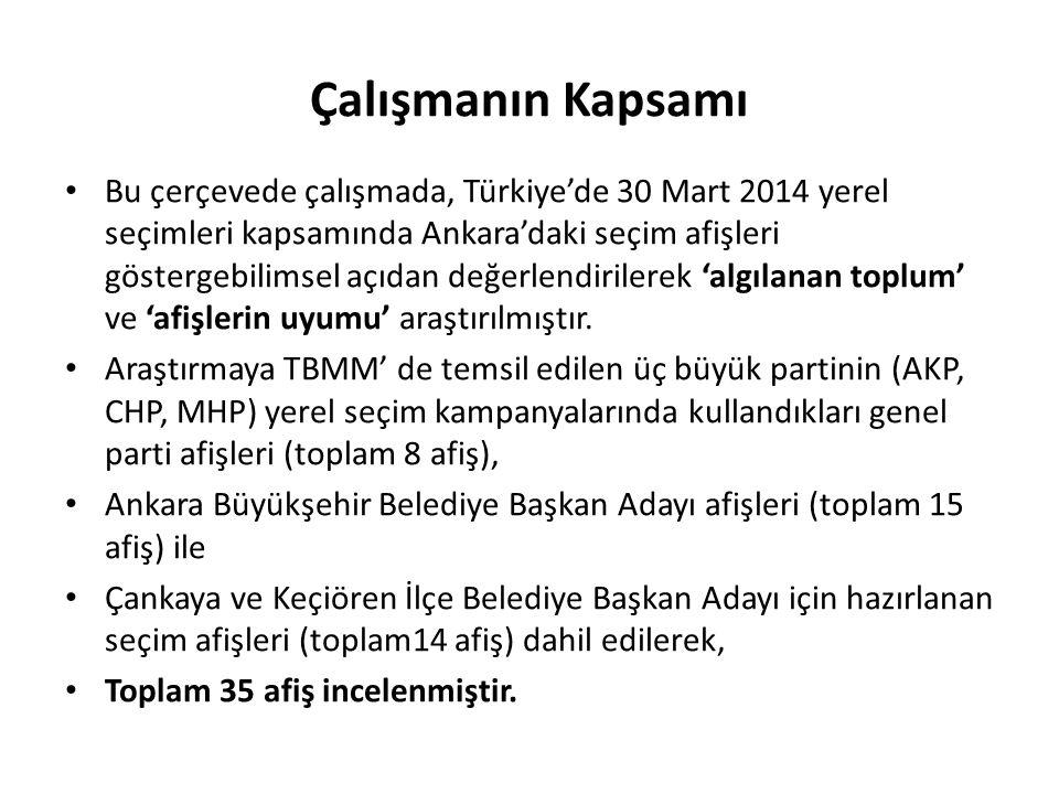 Çalışmanın Kapsamı Bu çerçevede çalışmada, Türkiye'de 30 Mart 2014 yerel seçimleri kapsamında Ankara'daki seçim afişleri göstergebilimsel açıdan değer