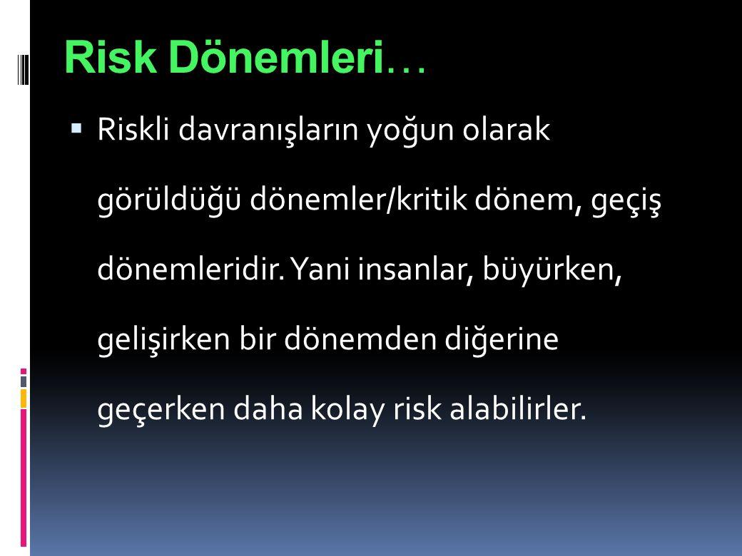 Risk Dönemleri…  Riskli davranışların yoğun olarak görüldüğü dönemler/kritik dönem, geçiş dönemleridir. Yani insanlar, büyürken, gelişirken bir dönem