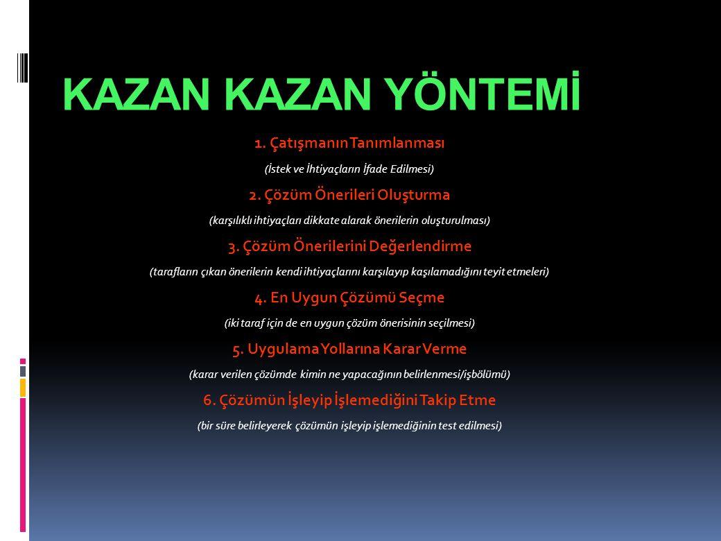 KAZAN KAZAN YÖNTEMİ 1. Çatışmanın Tanımlanması (İstek ve İhtiyaçların İfade Edilmesi) 2. Çözüm Önerileri Oluşturma (karşılıklı ihtiyaçları dikkate ala