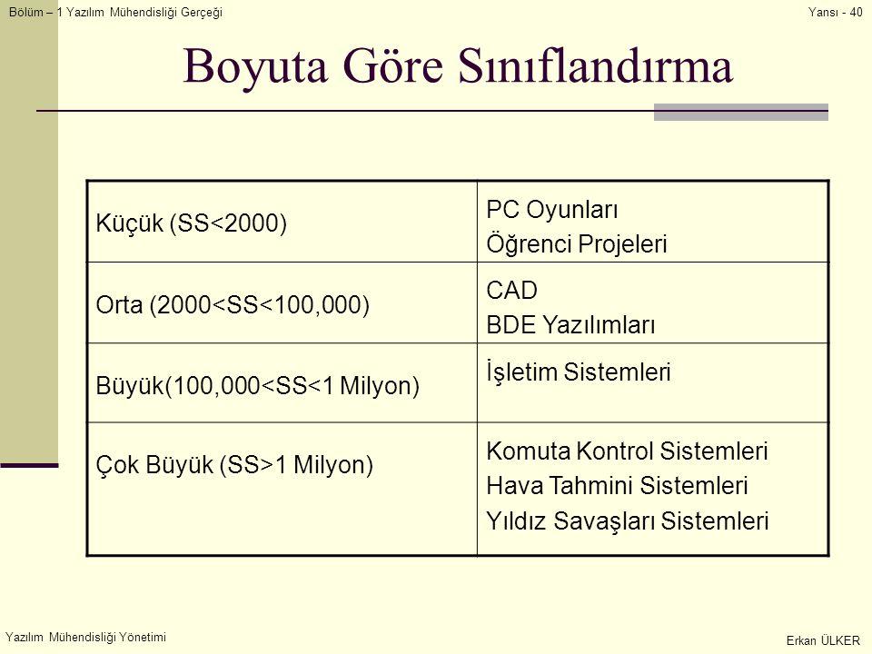 Bölüm – 1 Yazılım Mühendisliği Gerçeği Yazılım Mühendisliği Yönetimi Erkan ÜLKER Yansı - 40 Boyuta Göre Sınıflandırma Küçük (SS<2000) PC Oyunları Öğrenci Projeleri Orta (2000<SS<100,000) CAD BDE Yazılımları Büyük(100,000<SS<1 Milyon) İşletim Sistemleri Çok Büyük (SS>1 Milyon) Komuta Kontrol Sistemleri Hava Tahmini Sistemleri Yıldız Savaşları Sistemleri