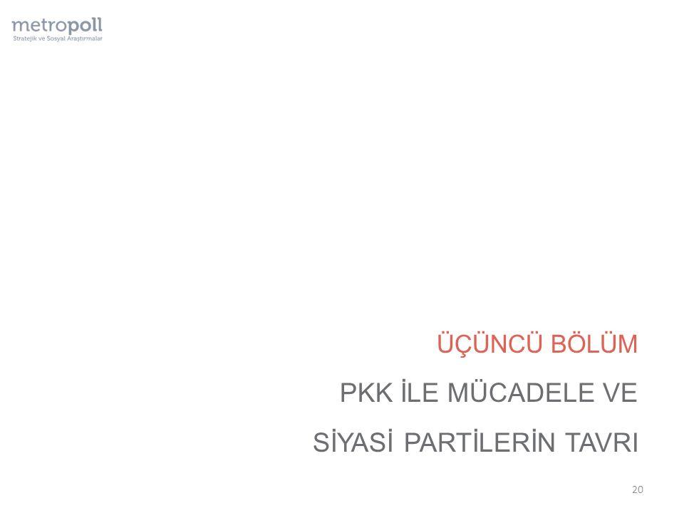 ÜÇÜNCÜ BÖLÜM PKK İLE MÜCADELE VE SİYASİ PARTİLERİN TAVRI 20