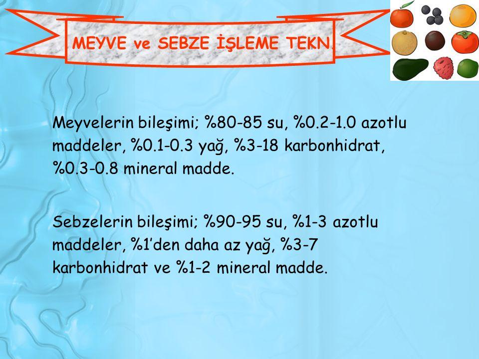 MEYVE ve SEBZE İŞLEME TEKN. Meyvelerin bileşimi; %80-85 su, %0.2-1.0 azotlu maddeler, %0.1-0.3 yağ, %3-18 karbonhidrat, %0.3-0.8 mineral madde. Sebzel
