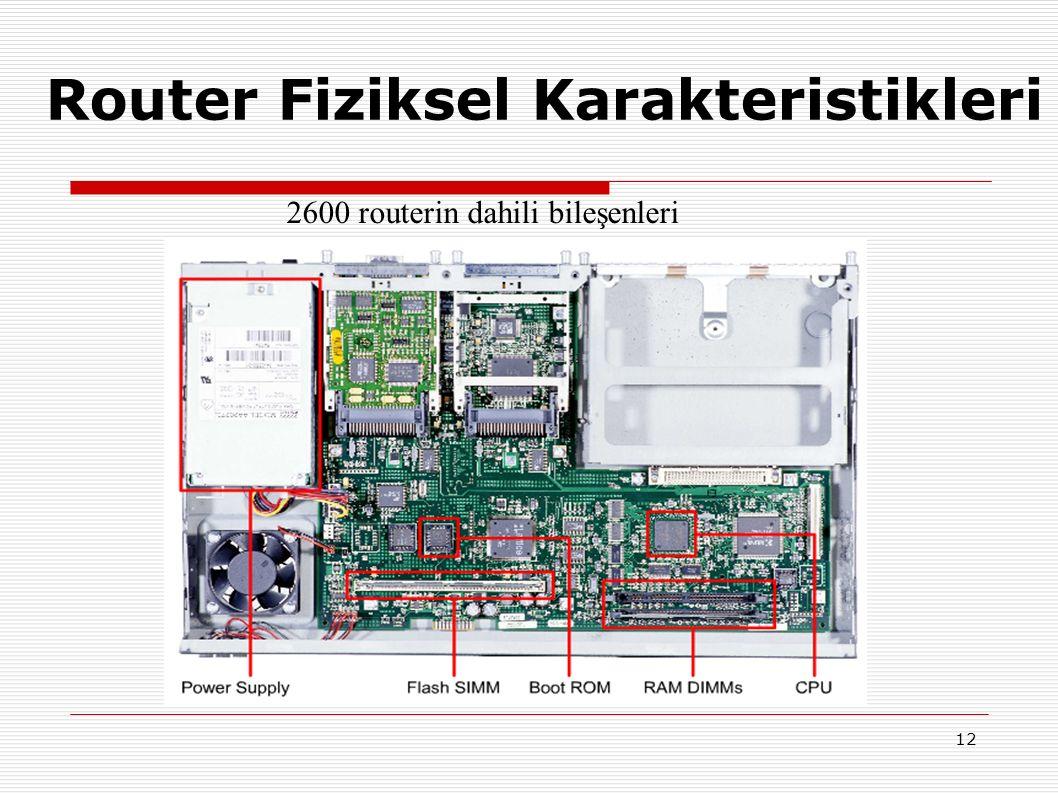 12 Router Fiziksel Karakteristikleri 2600 routerin dahili bileşenleri