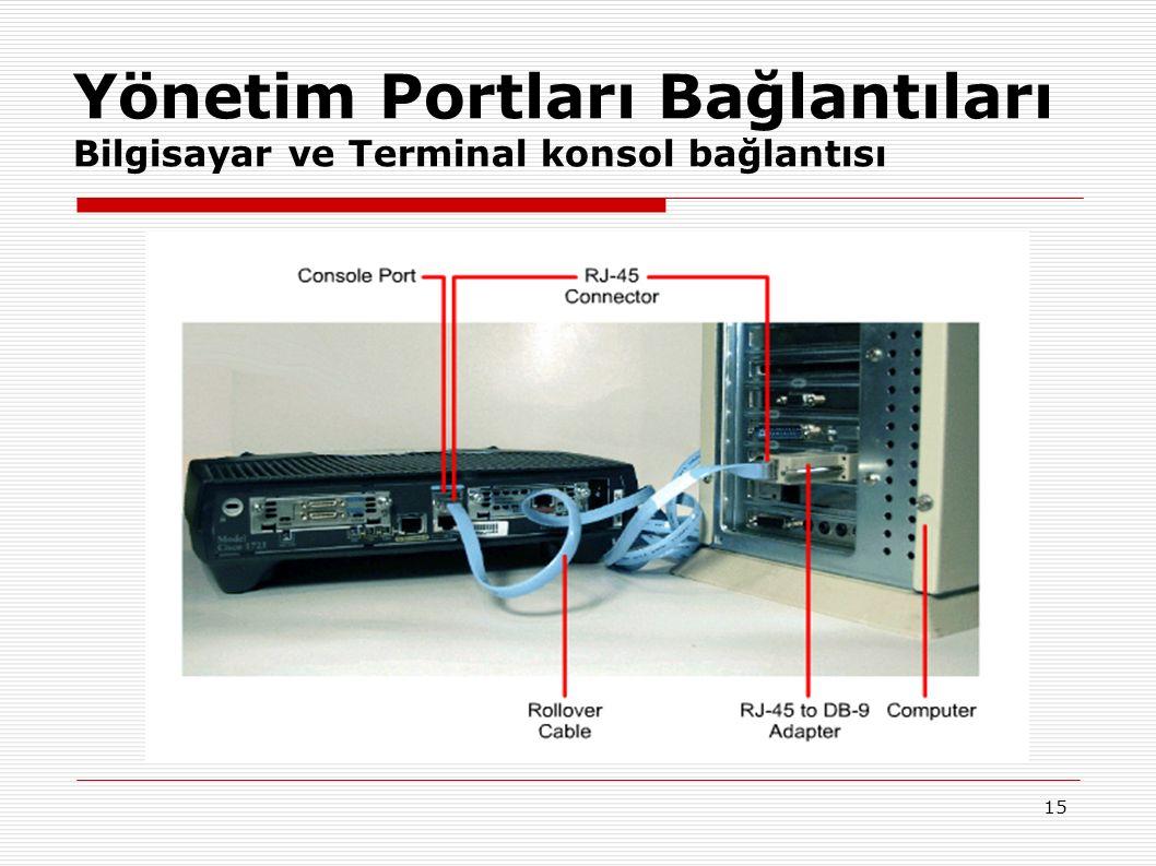 15 Yönetim Portları Bağlantıları Bilgisayar ve Terminal konsol bağlantısı